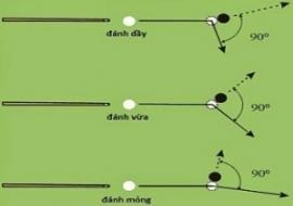 Hướng dẫn cách đánh bida gom bi sử dụng quy tắc 90 độ